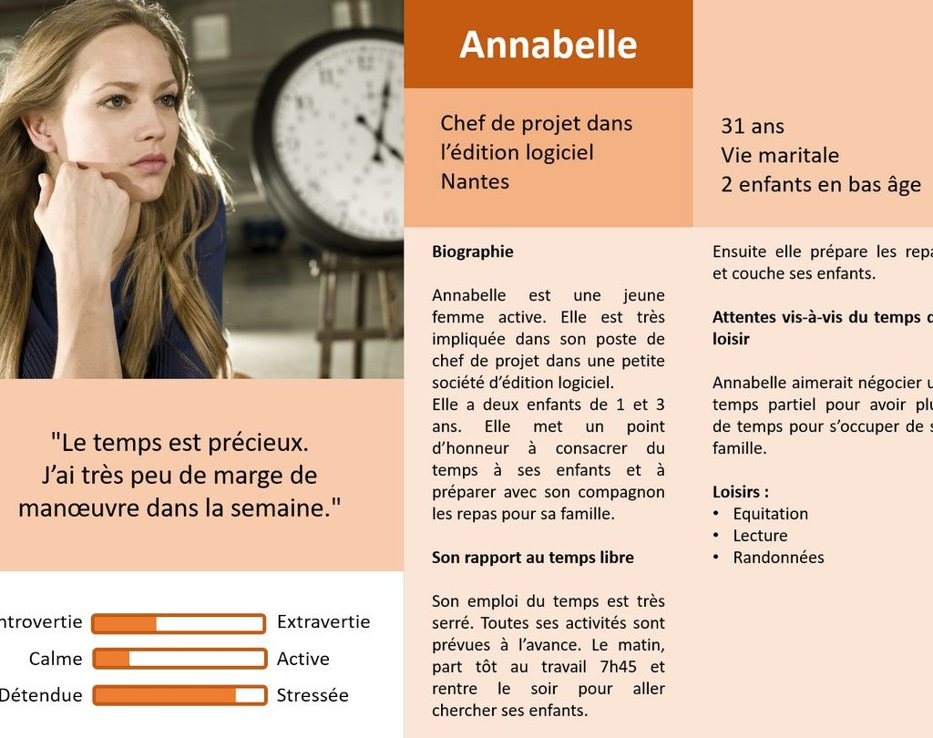 Persona marketing modèle